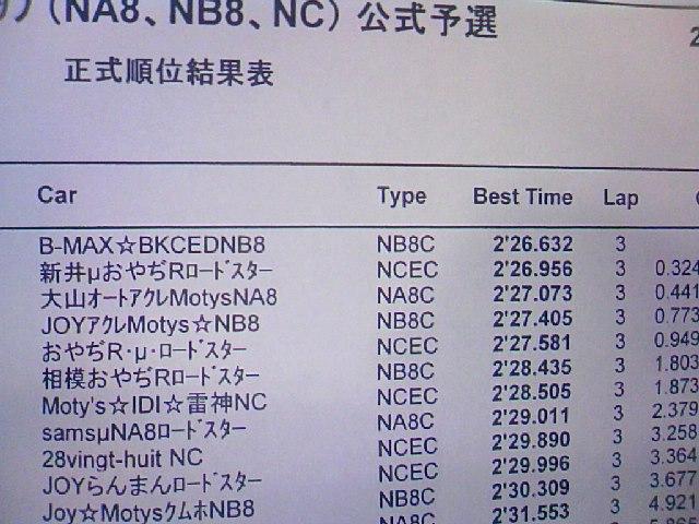 富士チャンピオンレース予選結果